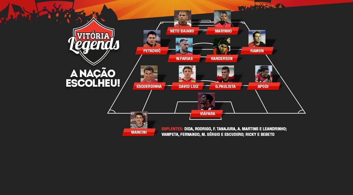 baa324e1ed OS MELHORES DE TODOS OS TEMPOS   Esporte Clube Vitória - Site Oficial